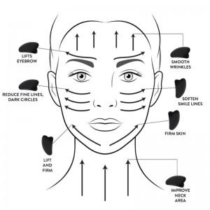 Il Massaggio Gua Sha